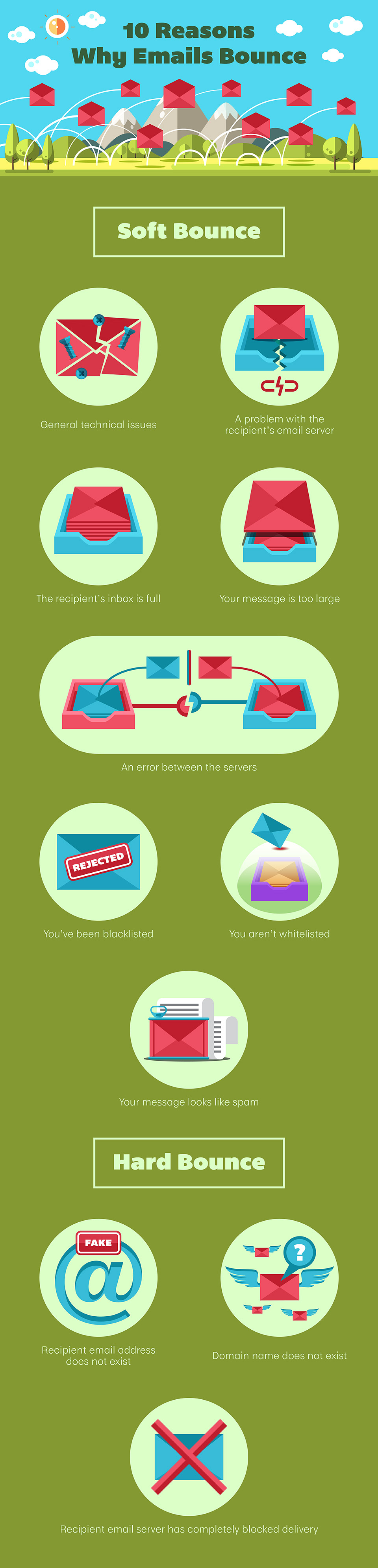 10 reasons why emails bounce