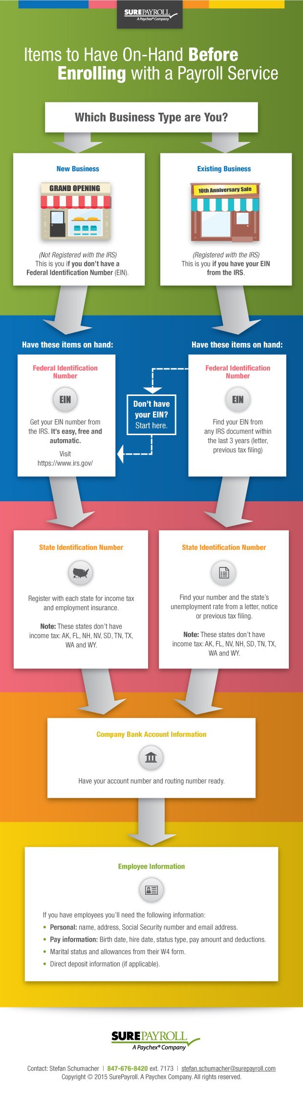 before-you-enroll_infographic_2
