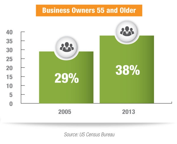 business-owners-55-and-older_bar-chart