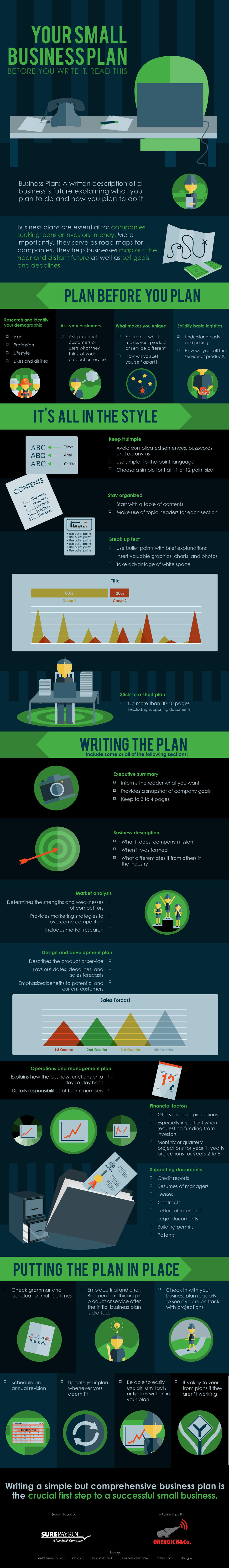 Business plan checklist infographic