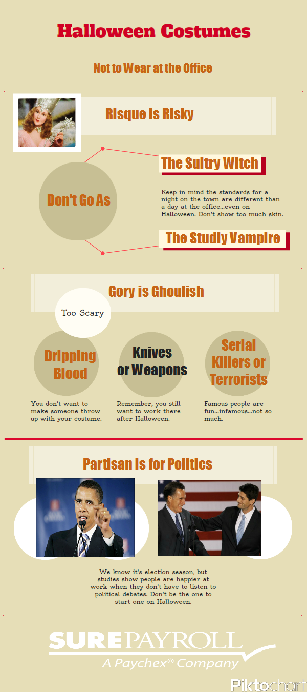 Halloween Costumes not to wear at the office infographic
