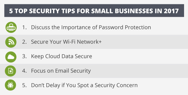 top-5-security-tips-for-smb_graphic