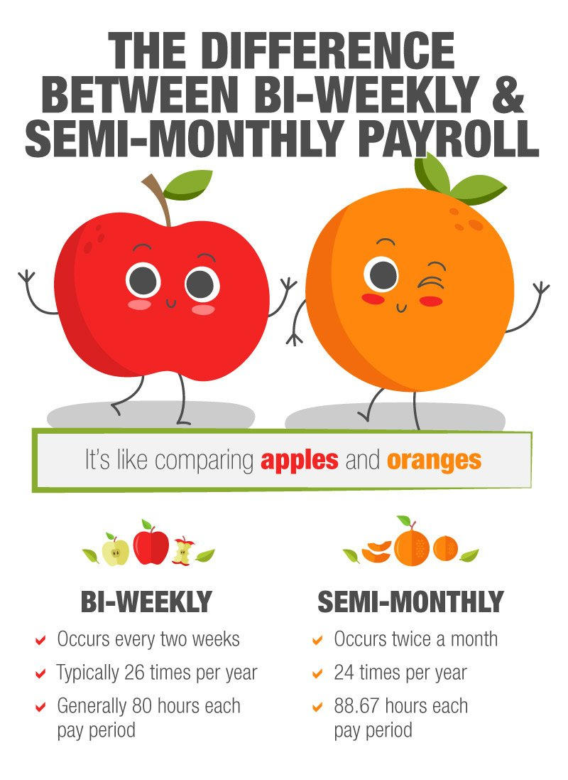 Differences between bi-weekly and semi-monthly payrolls