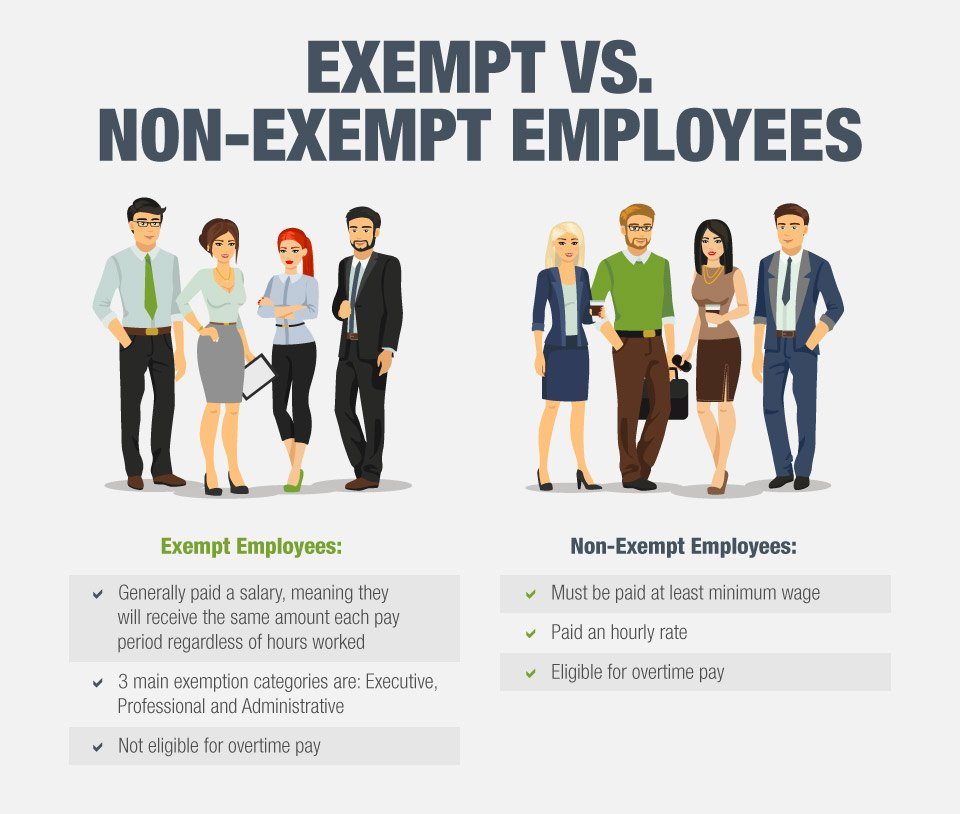 salaried employee definition