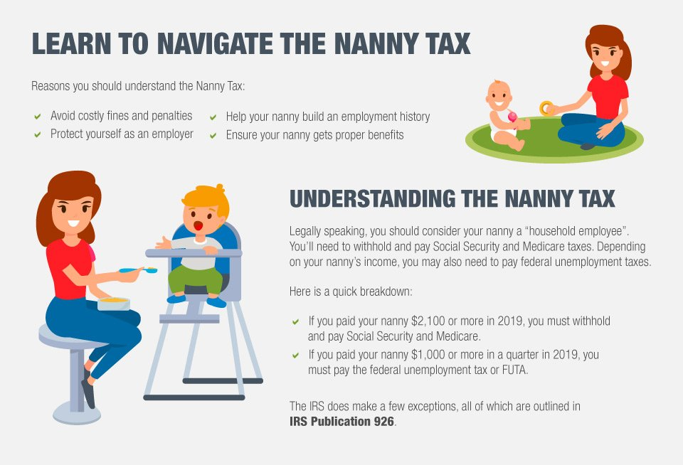 The Nanny Tax