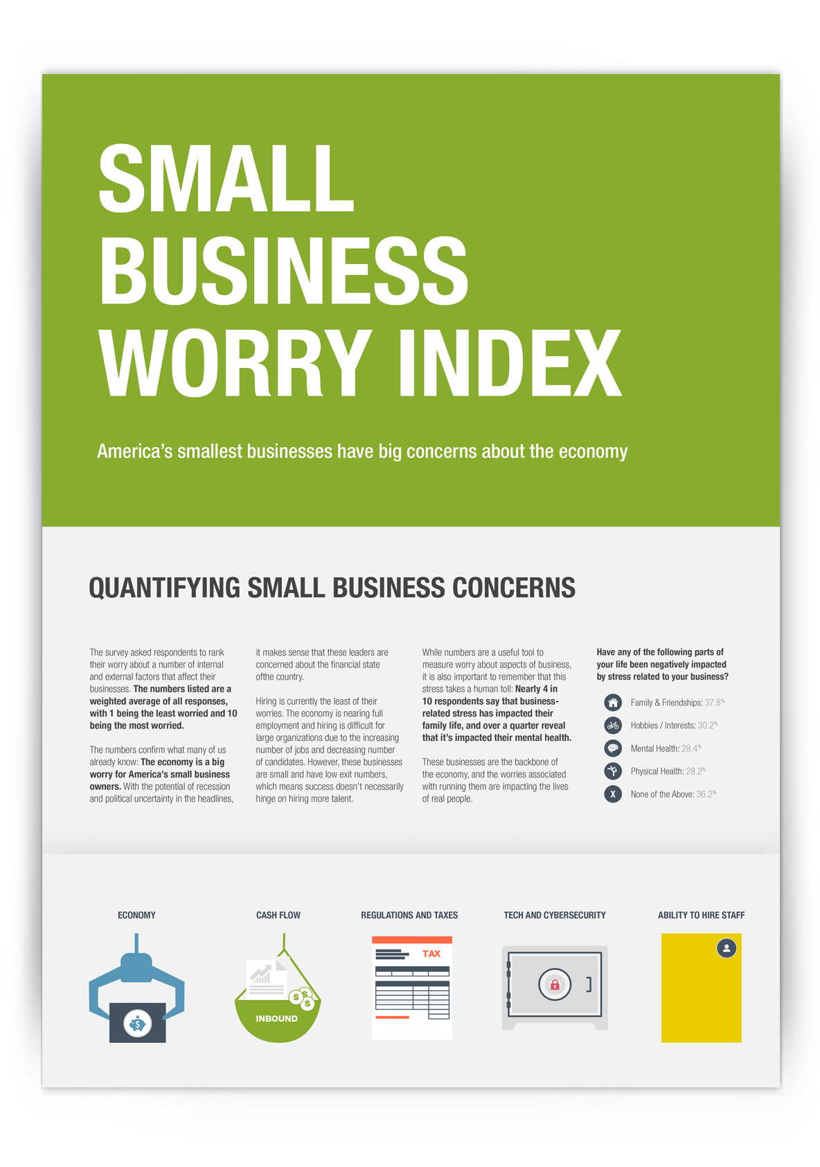 smb-worry-index_report-cover_med.png